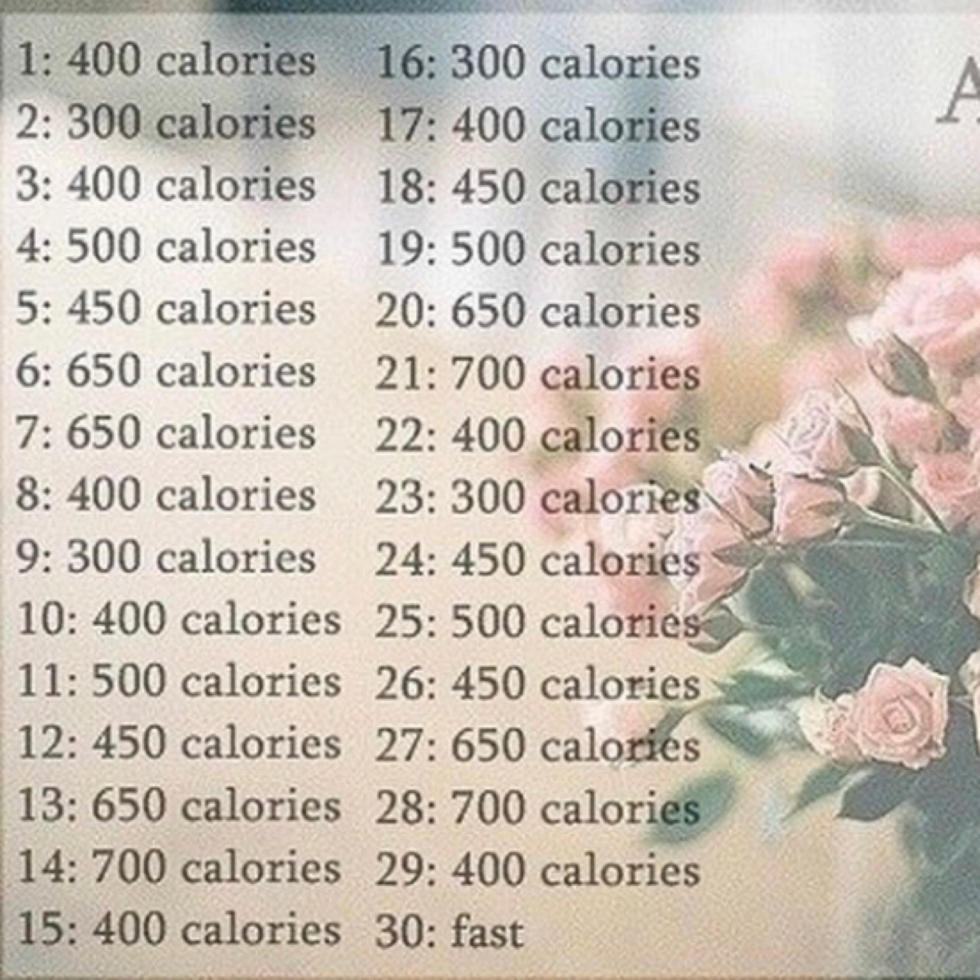 Диеты Авс 30 Дней. Диета АВС: светофорное питание на 30 и 50 дней
