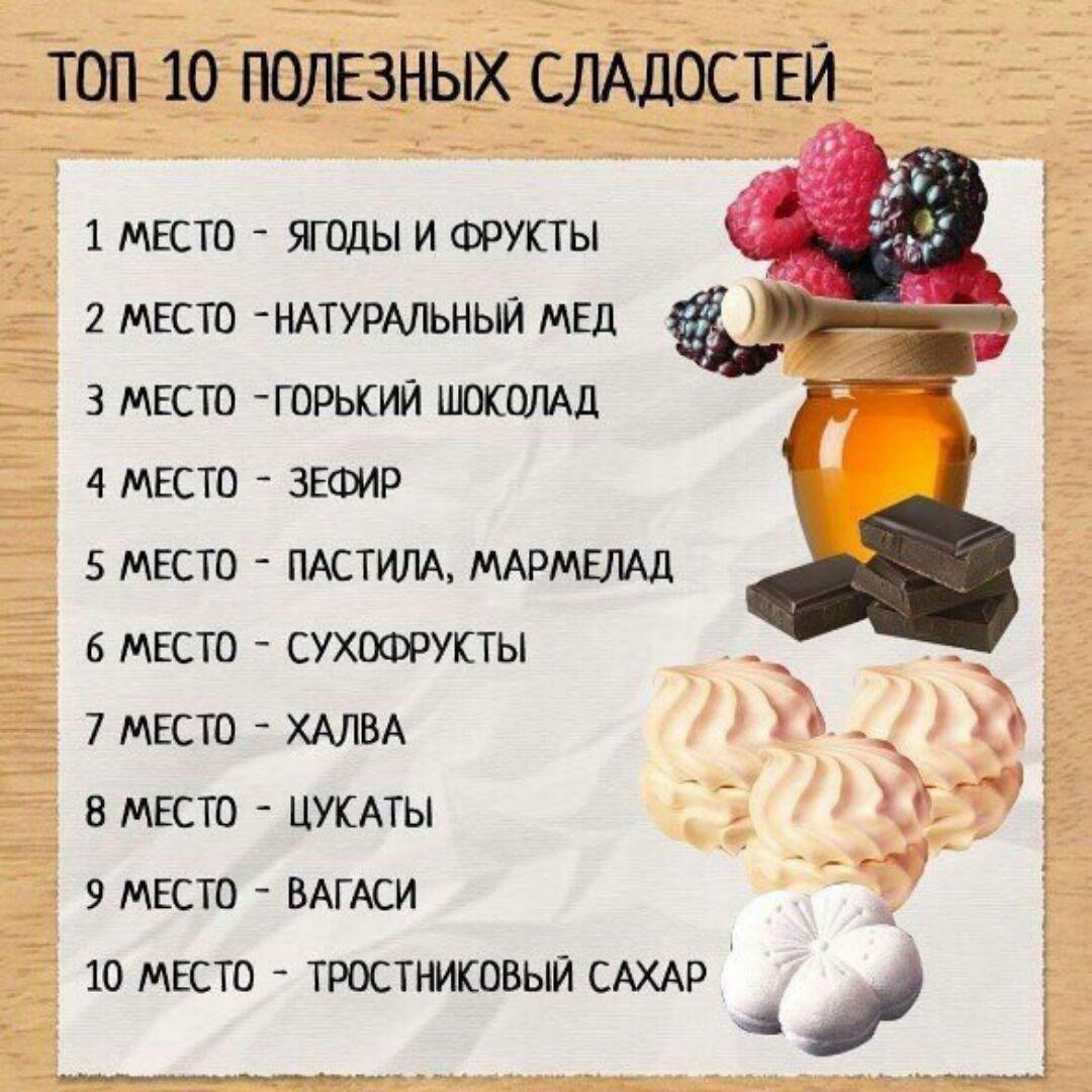 Какую сладость можно есть на диете