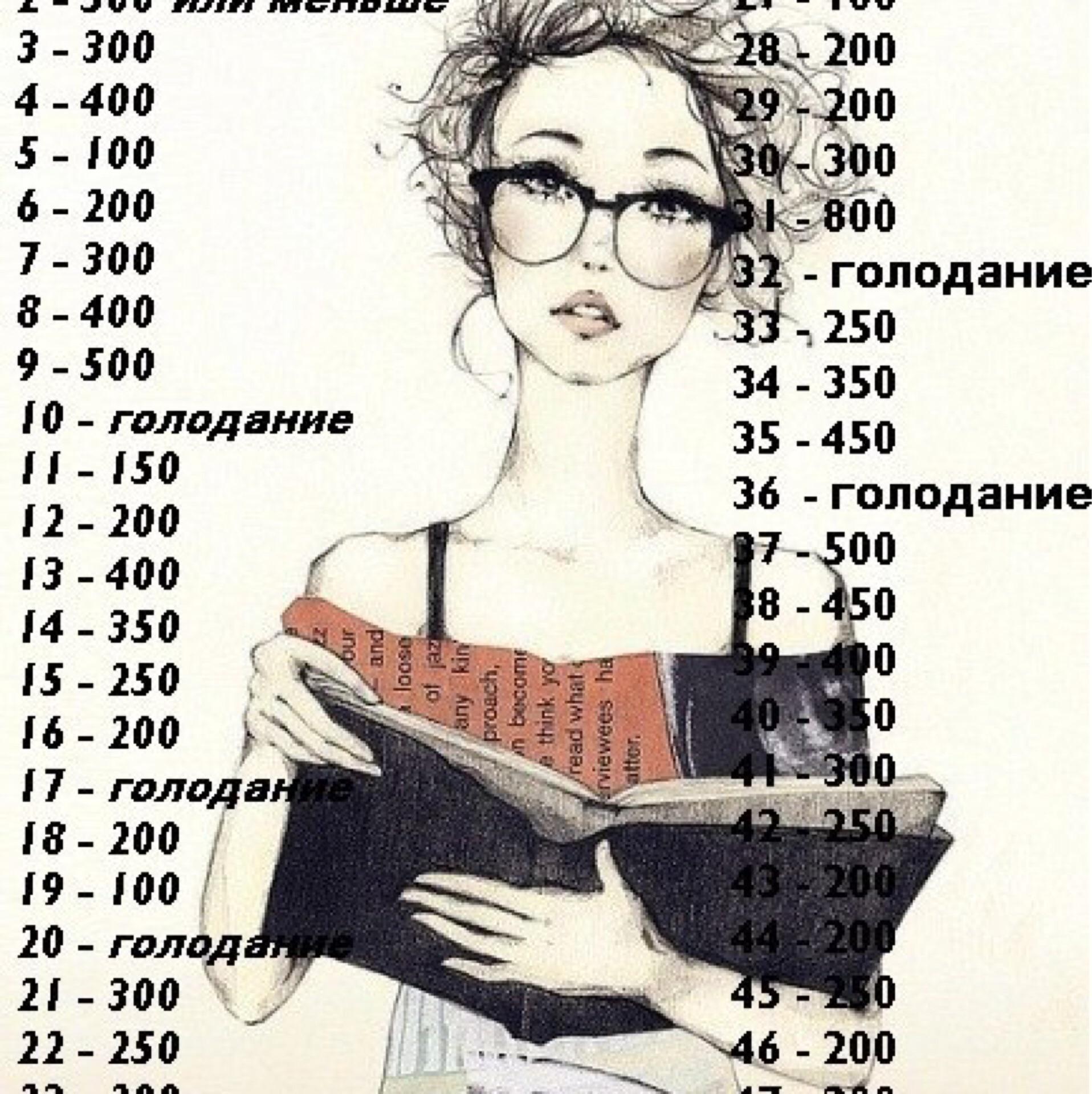 Меню При Авс Диете. Старая, проверенная временем диета ABC, правила похудения и меню с рецептами