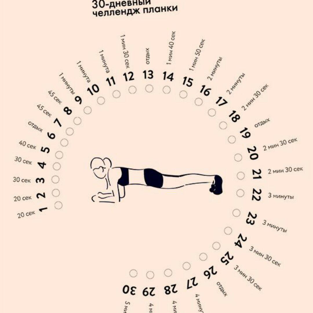 Картинки Для Похудения Распечатать. Самые прикольные картинки про диету (50 фото)