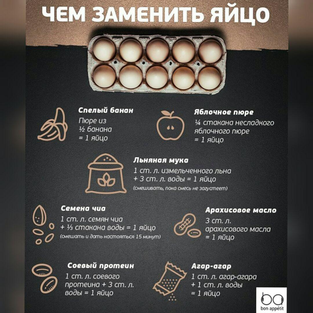 Чем Можно Заменить Яйца В Яичной Диете. Яичная диета для похудения