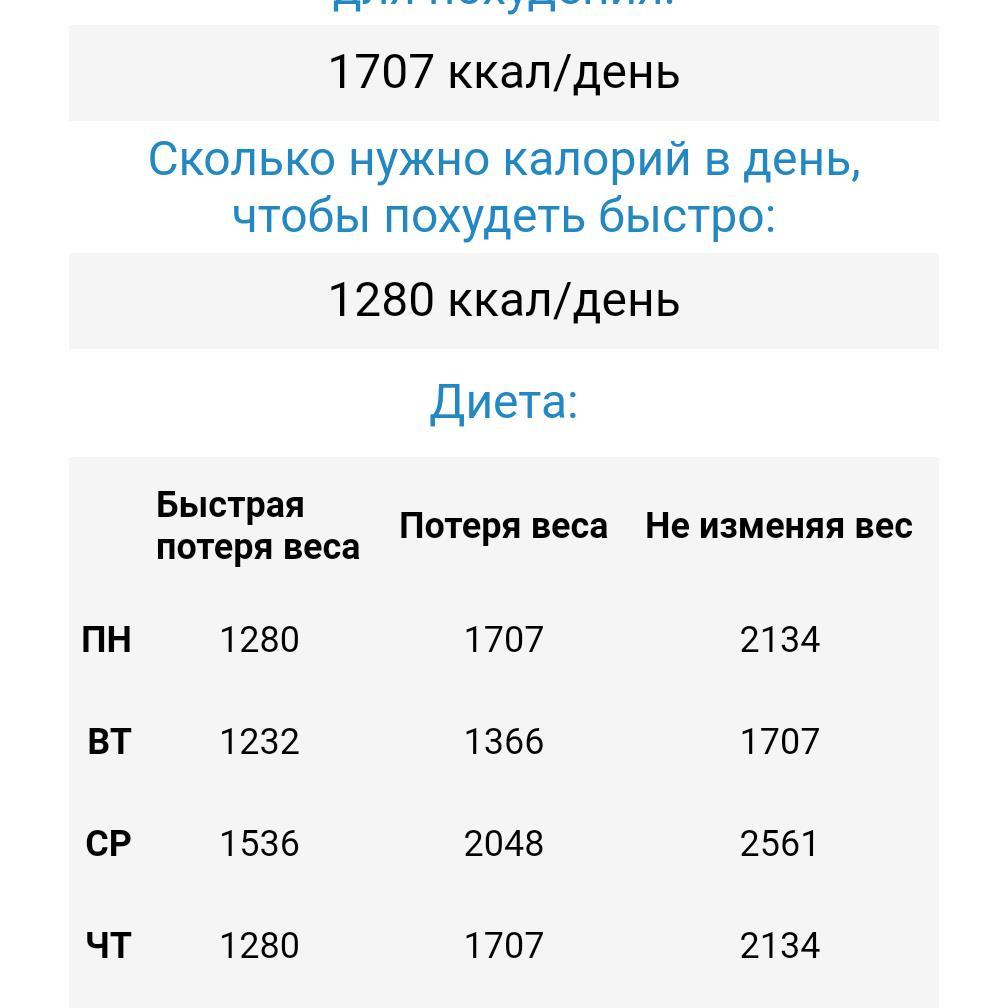 Норма Сжигания Калорий Для Похудения.
