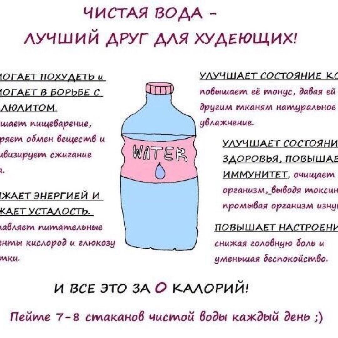 Похудение Выпивая Воду. Вода при похудении и диете: рецепты напитков