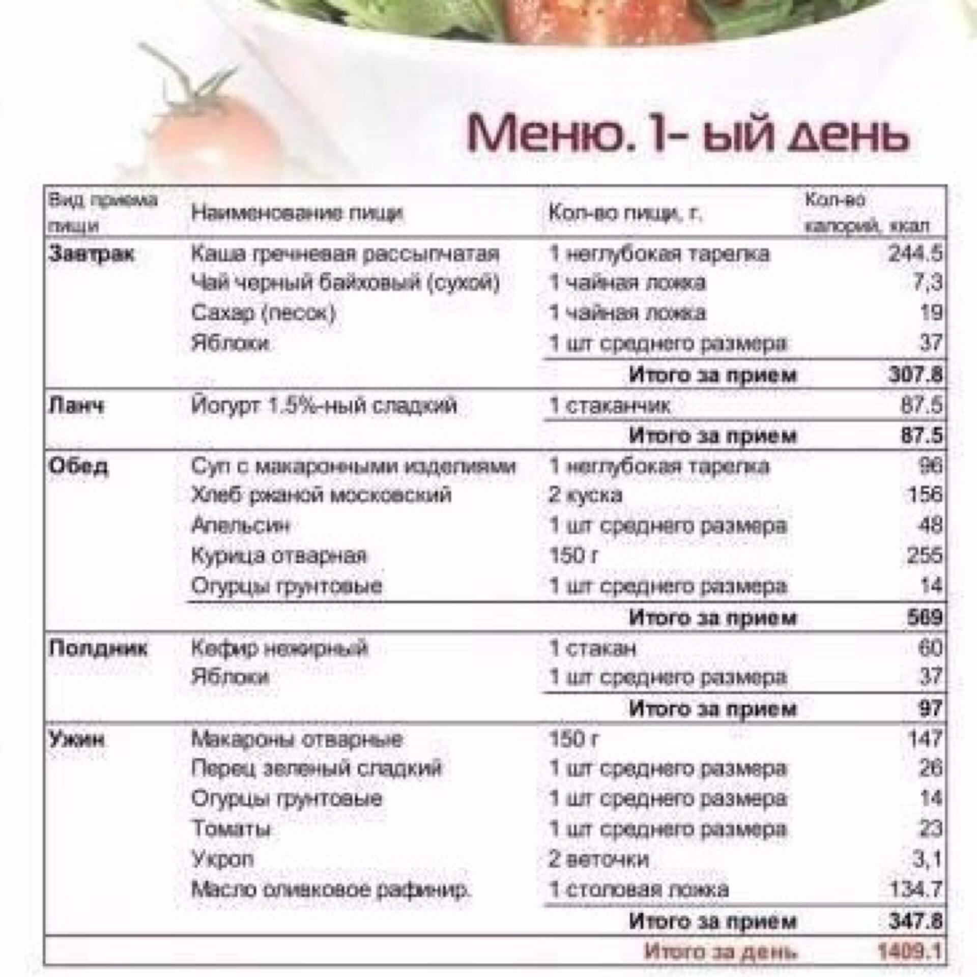 Похудеть дома меню