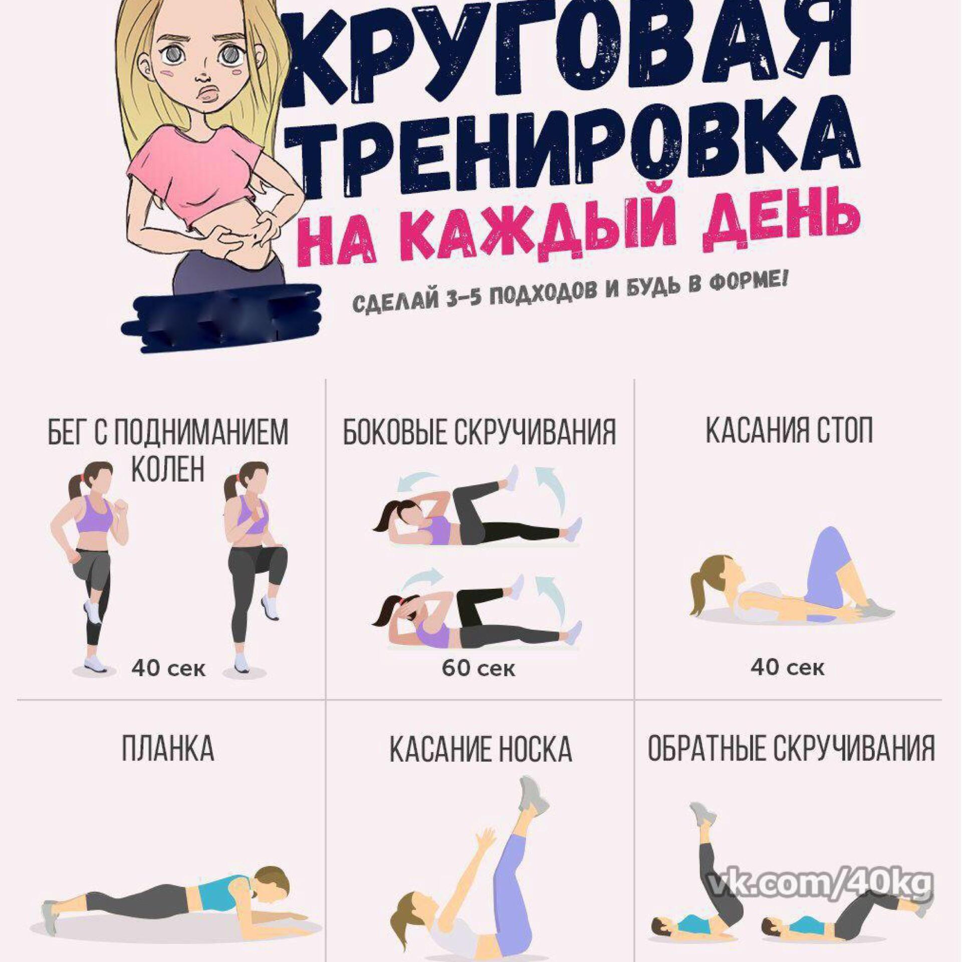 Сильная тренировка для похудения