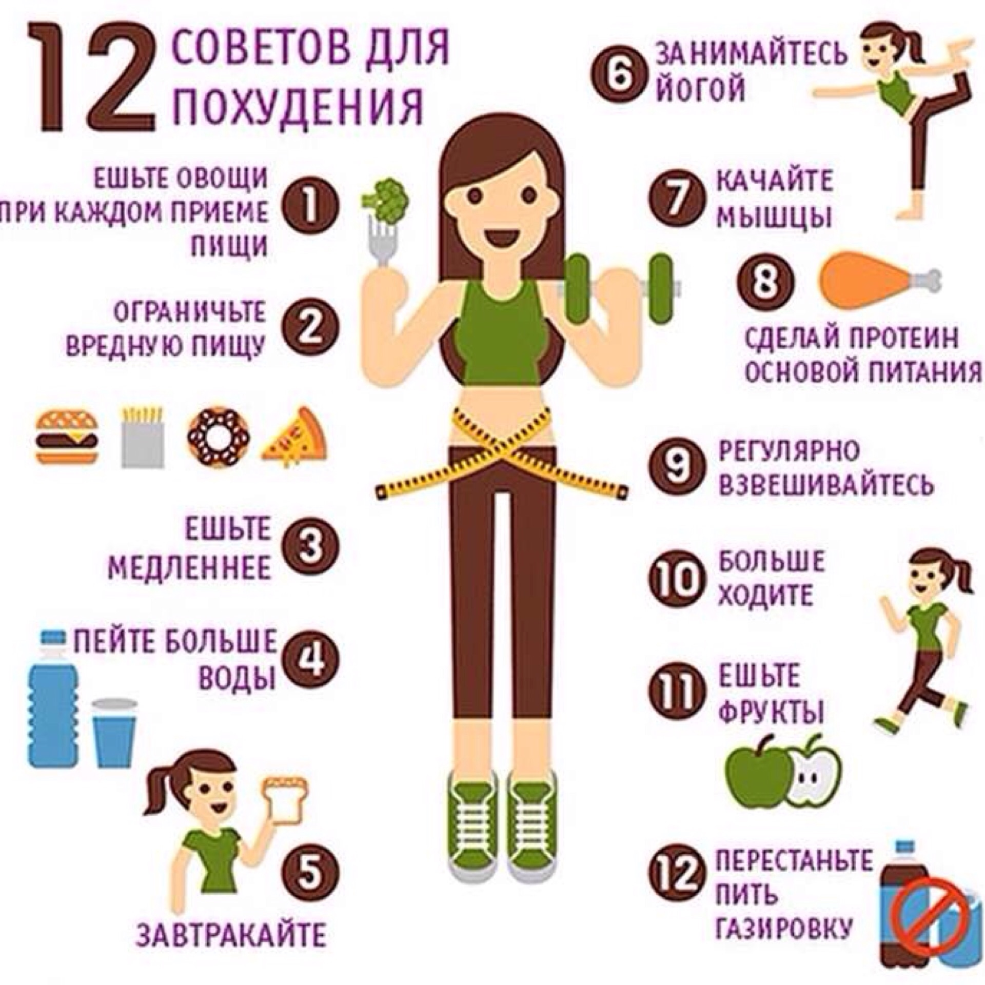 Какая Есть Диета Чтоб Похудеть. Питание для похудения. Что, как и когда есть, чтобы похудеть?